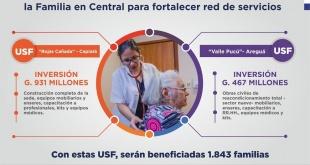 En Central, el Ministerio de Salud cuenta con 108 Unidades de Salud de la Familia y, a nivel país, la cantidad asciende a 804 USF.