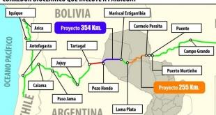La construcción del Corredor Bioceánico, tramo Carmelo Peralta- Loma Plata,  departamento de Alto Paraguay.
