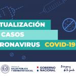 Covid-19: Salud reporta 76 nuevos fallecidos y 2.307 casos positivos
