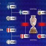 Quedaron definidas las semifinales de la Copa América