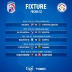 Vuelve el fútbol casero: Mañana arranca la Fecha 12 del Clausura